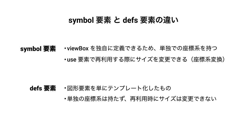 •viewBox ΛಠࣗʹఆٛͰ͖ΔͨΊɺ୯ಠͰͷ࠲ඪܥΛͭ •use ཁૉͰ࠶ར༻͢Δࡍʹ...