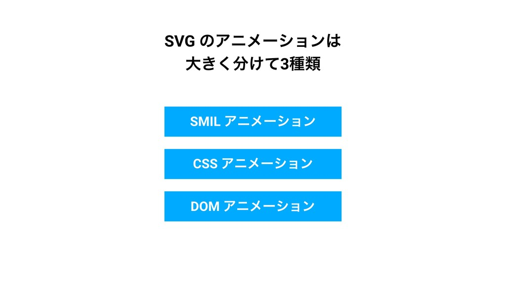 SMIL Ξχϝʔγϣϯ CSS Ξχϝʔγϣϯ DOM Ξχϝʔγϣϯ SVG ͷΞχϝʔγ...