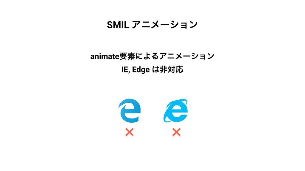 animateཁૉʹΑΔΞχϝʔγϣϯ IE, Edge ඇରԠ SMIL Ξχϝʔγϣϯ