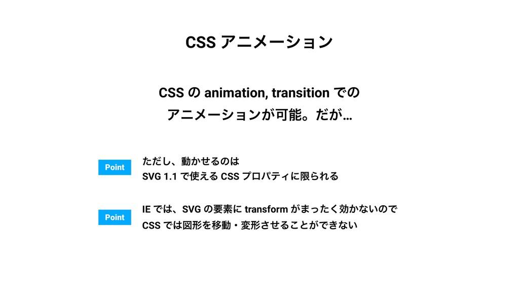 CSS ͷ animation, transition Ͱͷ Ξχϝʔγϣϯ͕Մɻ͕ͩ… ͨ...