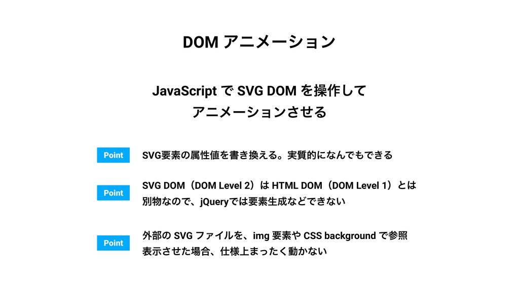 JavaScript Ͱ SVG DOM Λૢ࡞ͯ͠ Ξχϝʔγϣϯͤ͞Δ SVGཁૉͷଐੑ...