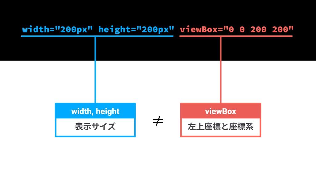 "width=""200px"" height=""200px"" viewBox=""0 0 200 2..."