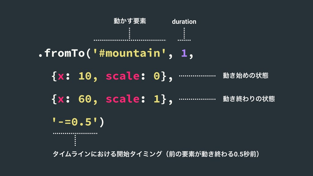 .fromTo('#mountain', 1, {x: 10, scale: 0}, {x: ...