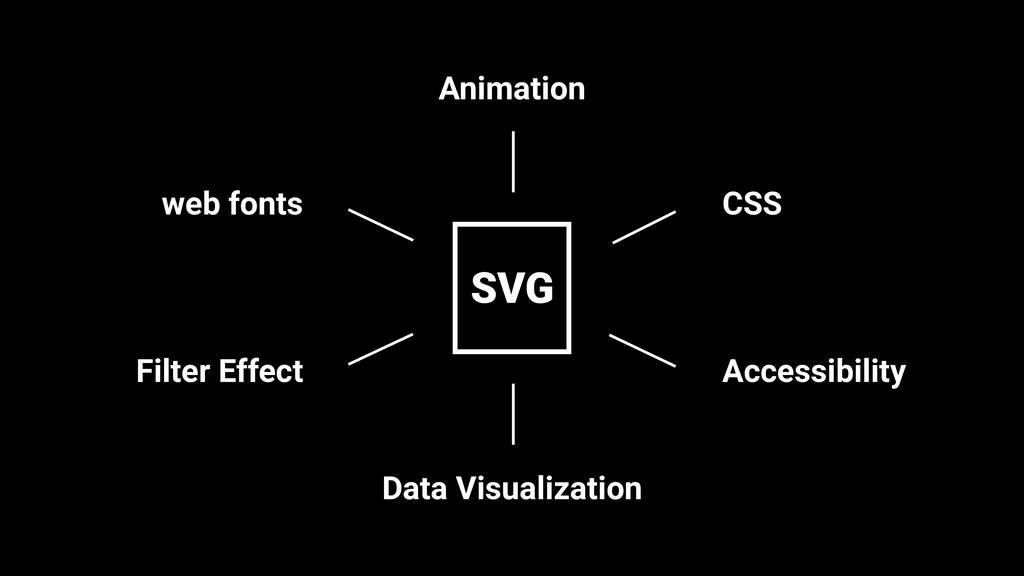 SVG Animation CSS web fonts Data Visualization ...