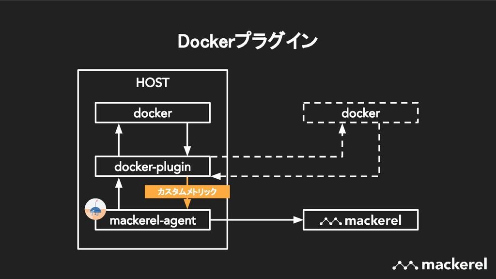 Dockerプラグイン HOST mackerel-agent docker-plugin ...