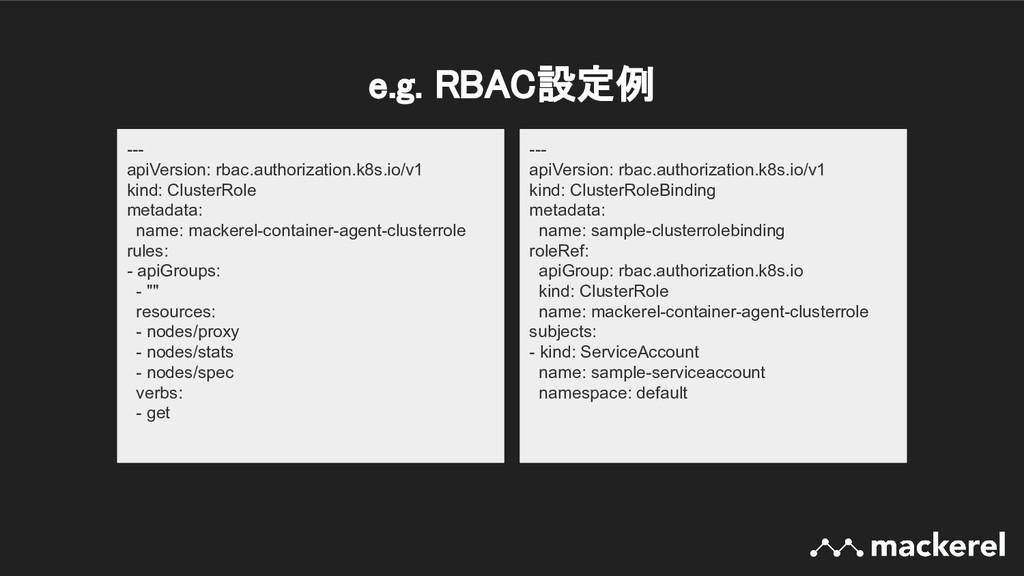 e.g. RBAC設定例 --- apiVersion: rbac.authorizatio...