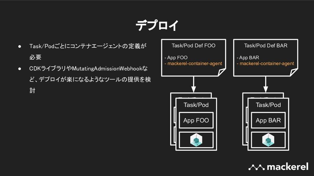 デプロイ ● Task/Podごとにコンテナエージェントの定義が 必要 ● CDKライブラ...