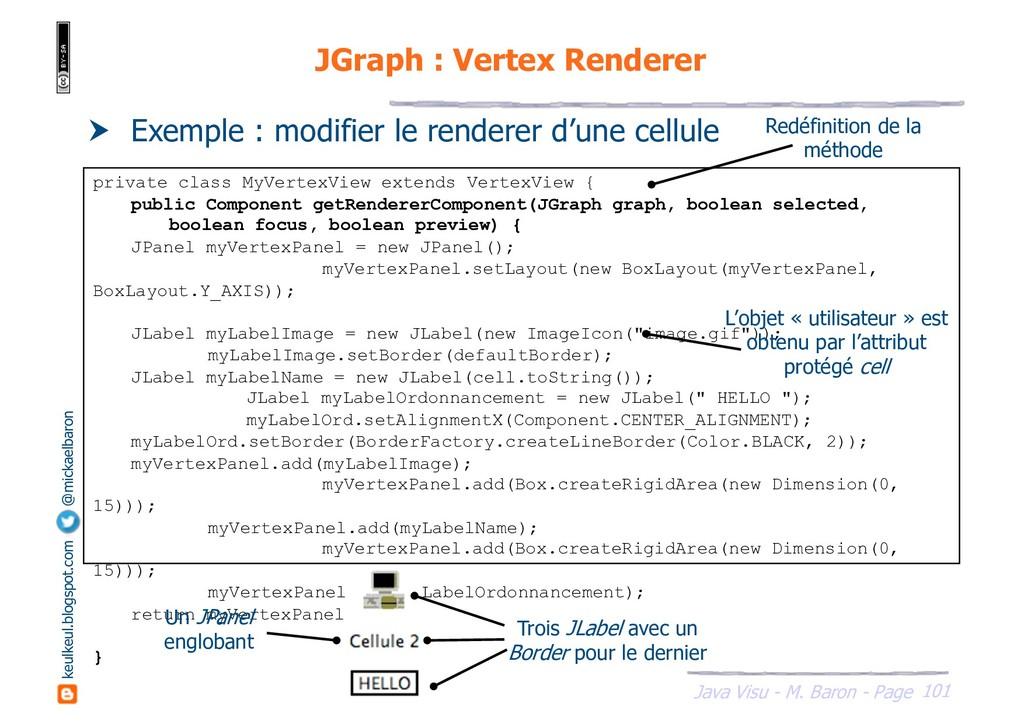 101 Java Visu - M. Baron - Page keulkeul.blogsp...