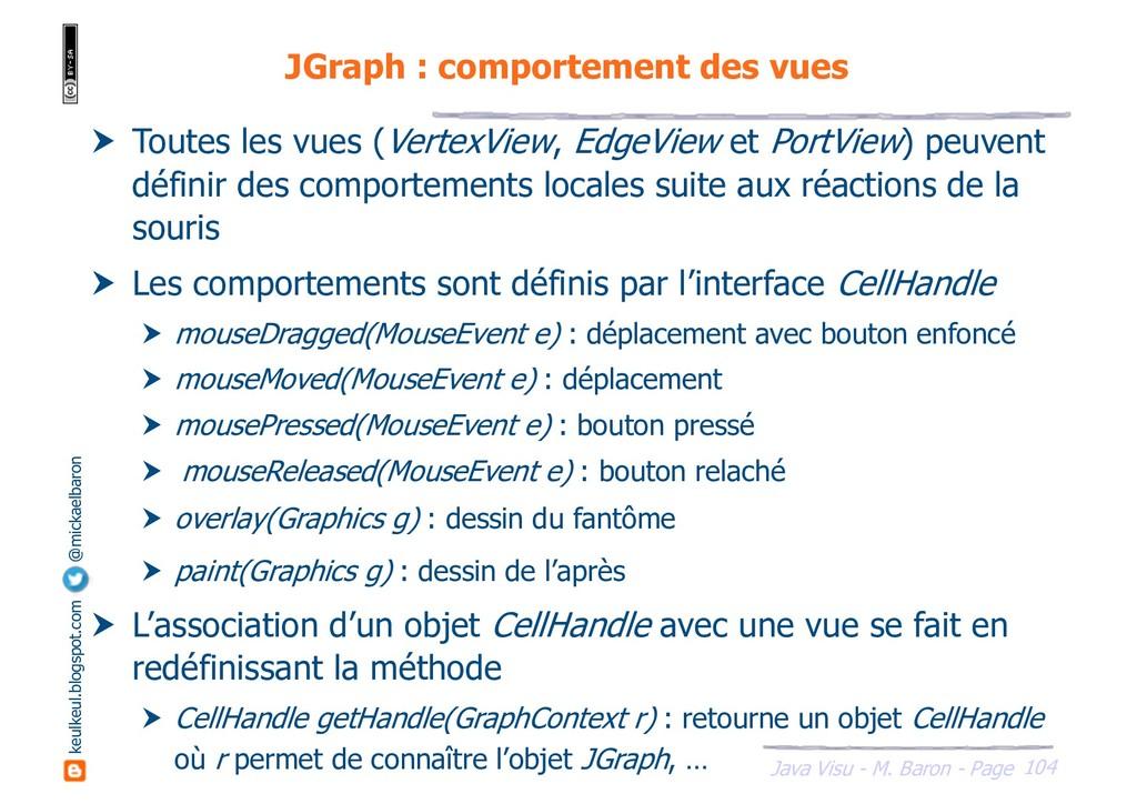 104 Java Visu - M. Baron - Page keulkeul.blogsp...