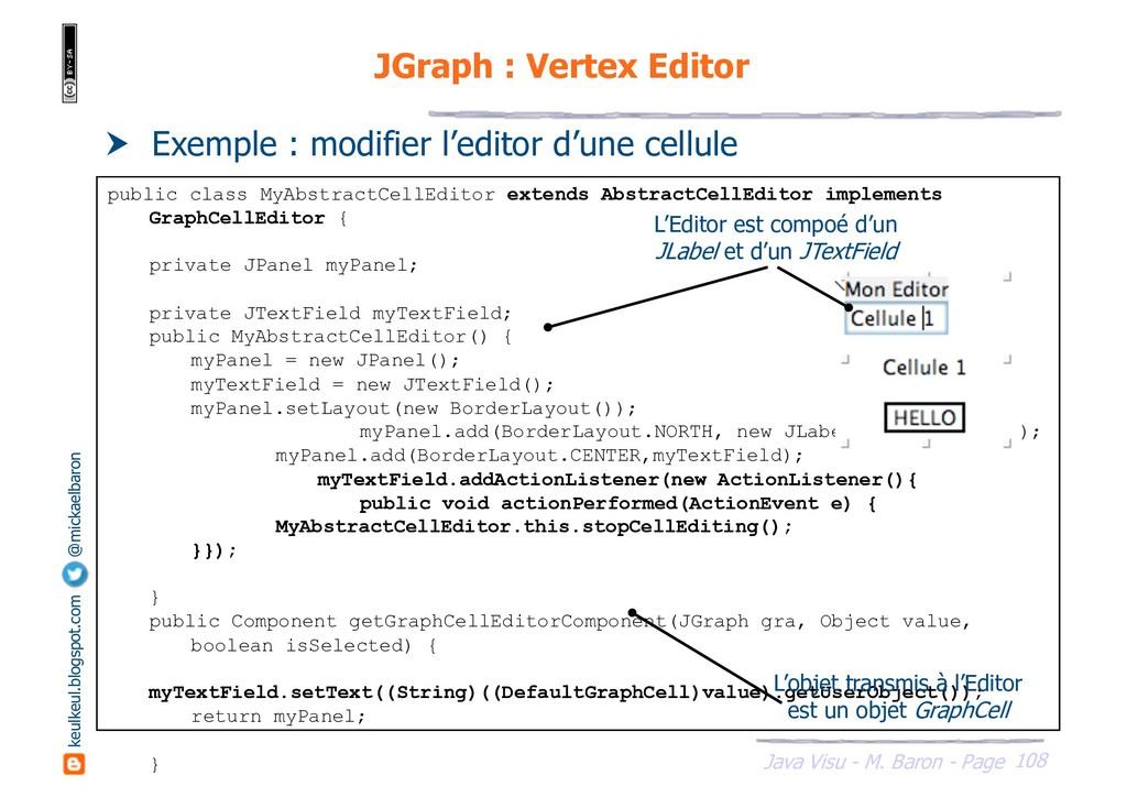 108 Java Visu - M. Baron - Page keulkeul.blogsp...