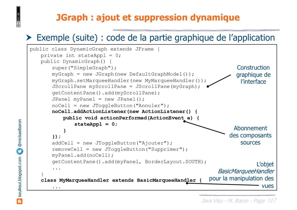 117 Java Visu - M. Baron - Page keulkeul.blogsp...