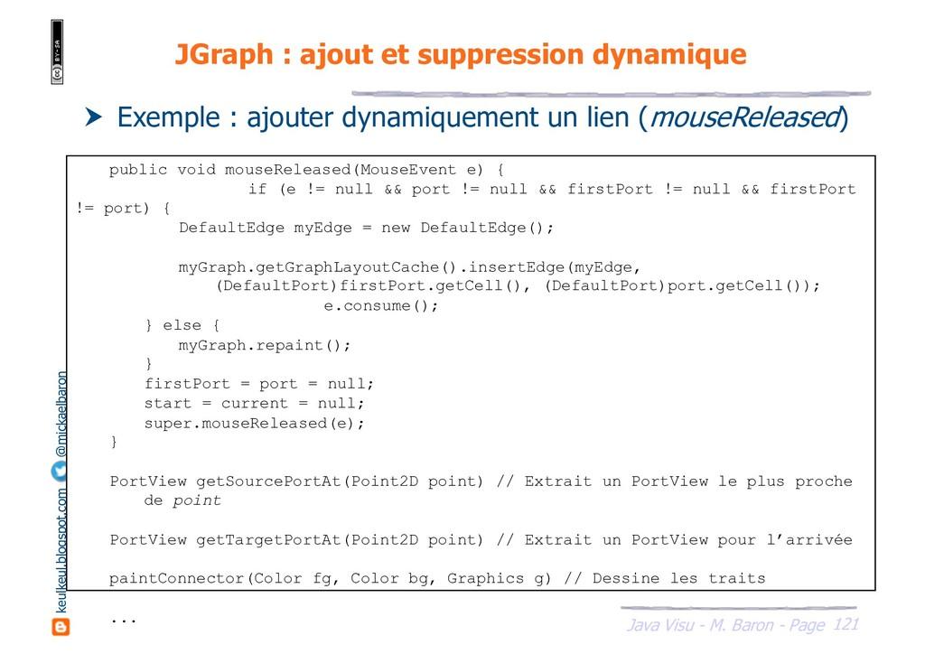 121 Java Visu - M. Baron - Page keulkeul.blogsp...