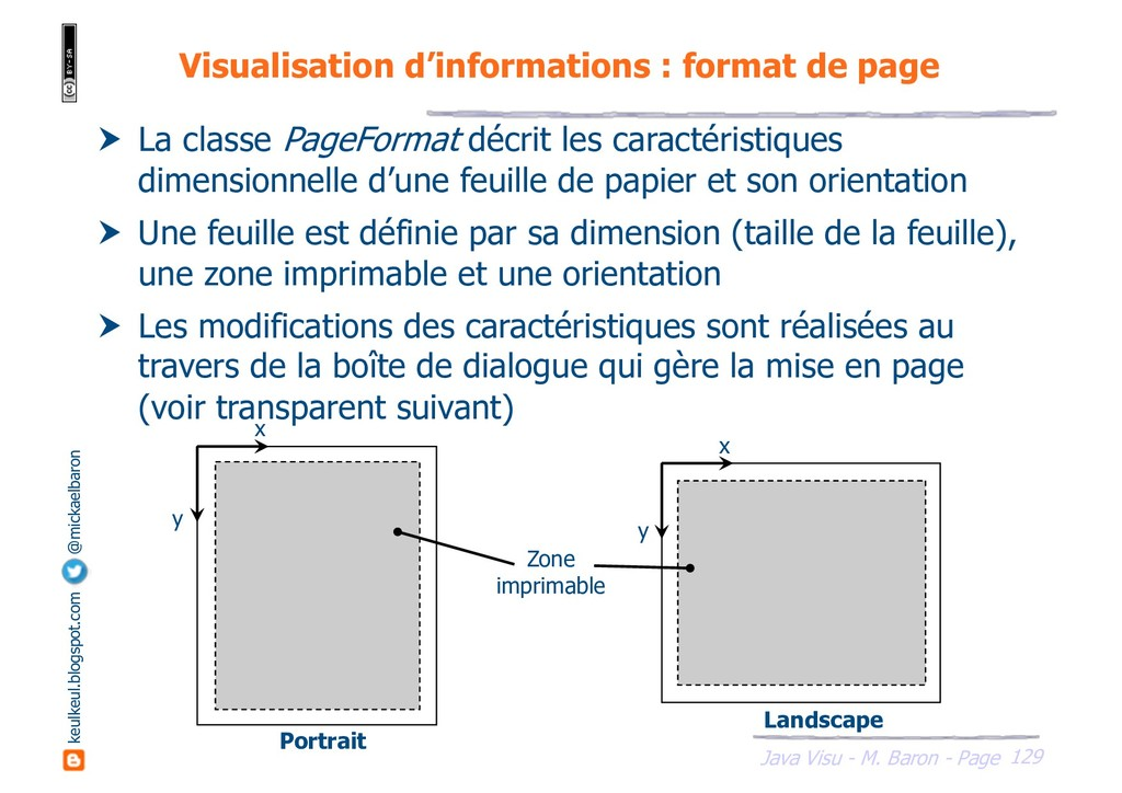 129 Java Visu - M. Baron - Page keulkeul.blogsp...