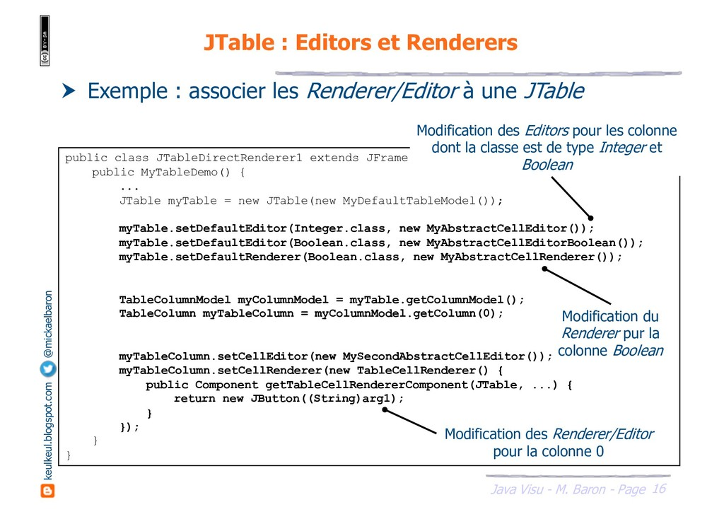 16 Java Visu - M. Baron - Page keulkeul.blogspo...
