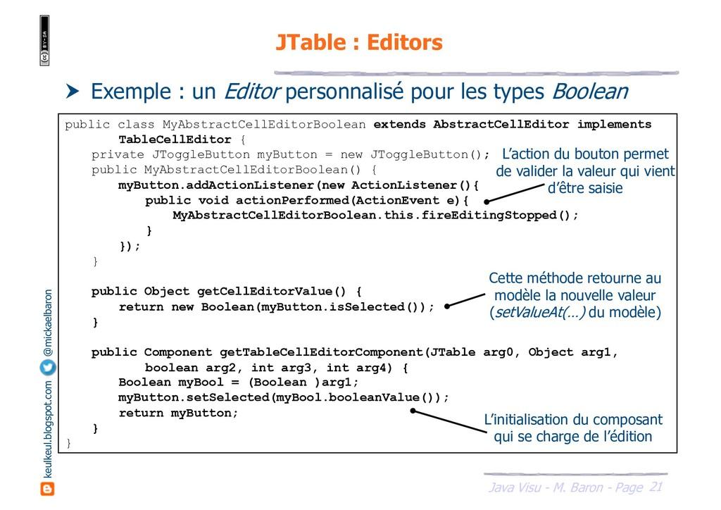 21 Java Visu - M. Baron - Page keulkeul.blogspo...