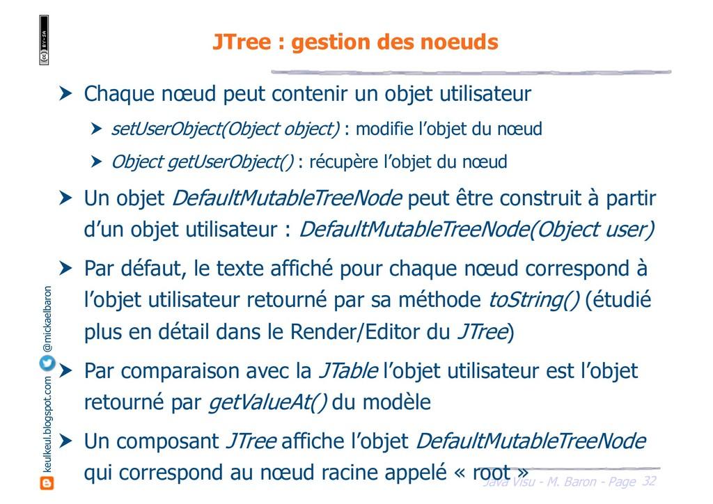 32 Java Visu - M. Baron - Page keulkeul.blogspo...