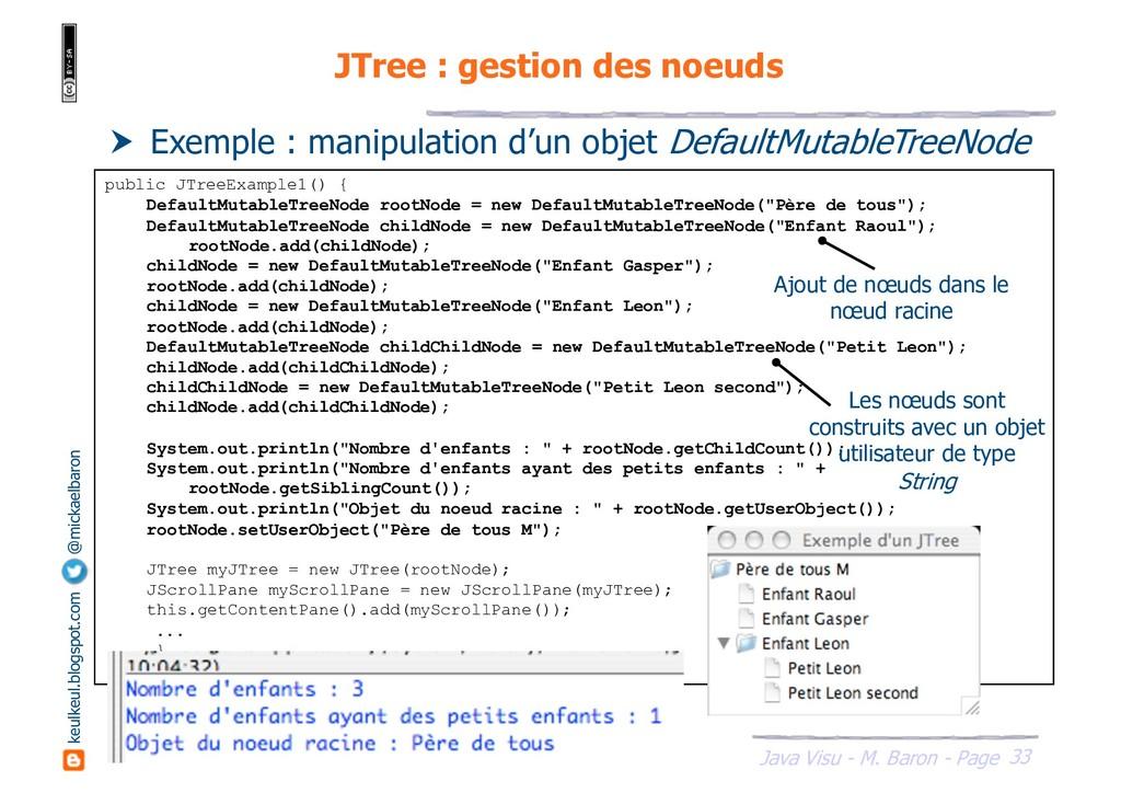 33 Java Visu - M. Baron - Page keulkeul.blogspo...