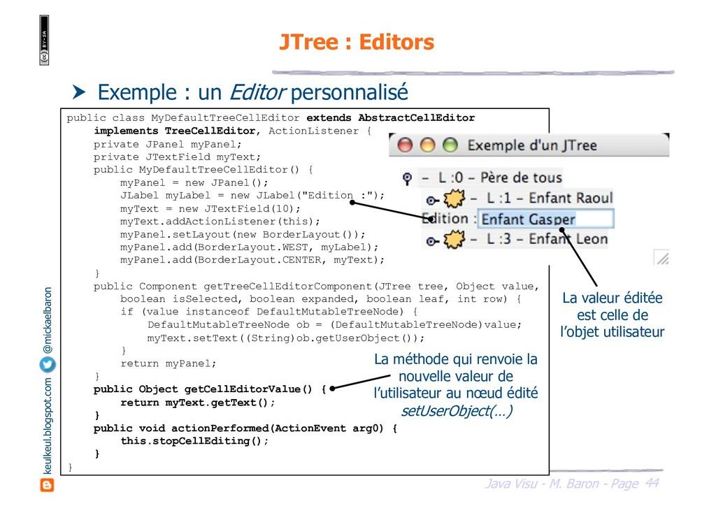 44 Java Visu - M. Baron - Page keulkeul.blogspo...