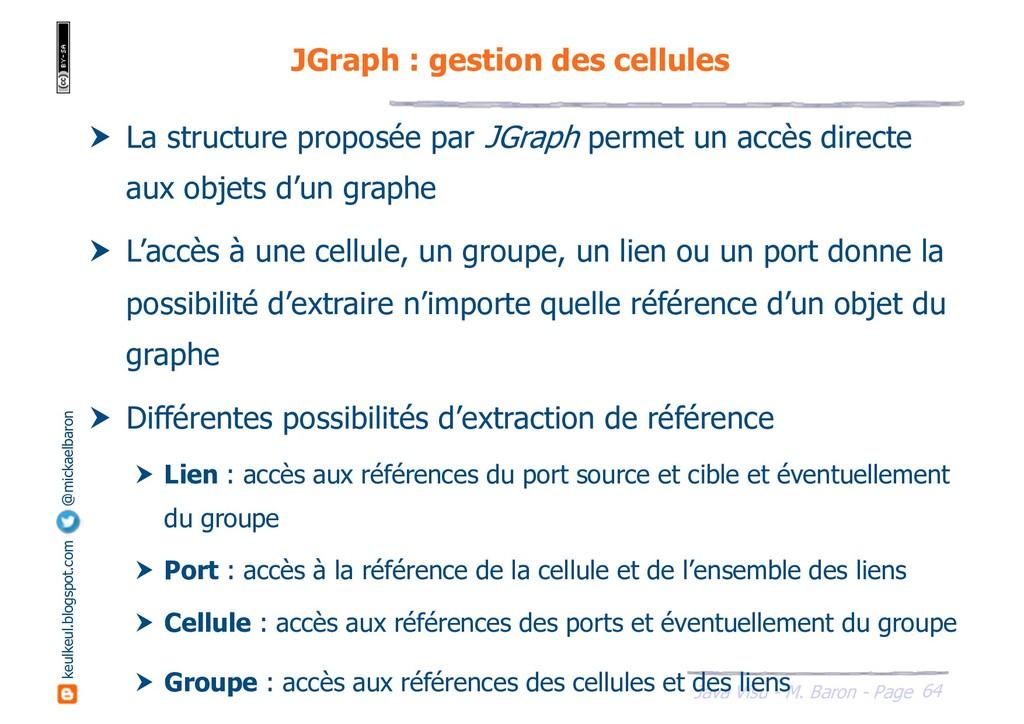 64 Java Visu - M. Baron - Page keulkeul.blogspo...