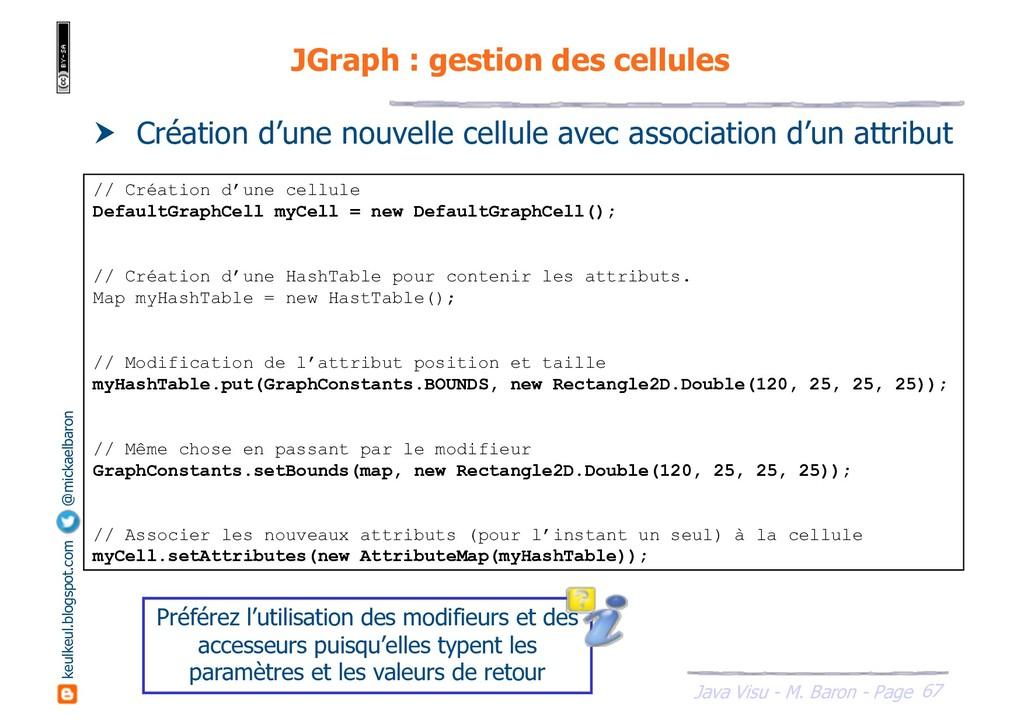 67 Java Visu - M. Baron - Page keulkeul.blogspo...