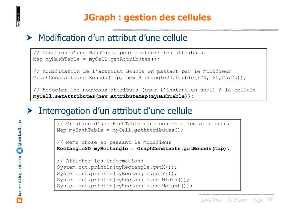 68 Java Visu - M. Baron - Page keulkeul.blogspo...