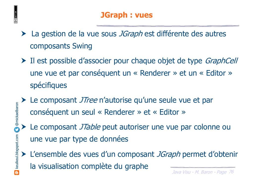 76 Java Visu - M. Baron - Page keulkeul.blogspo...