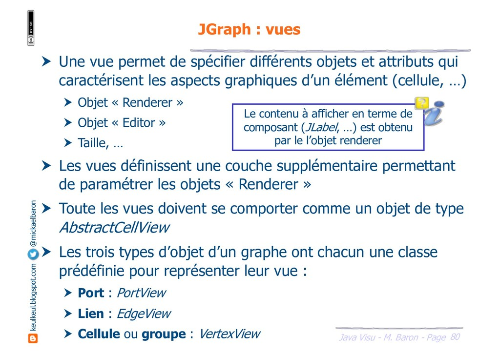 80 Java Visu - M. Baron - Page keulkeul.blogspo...