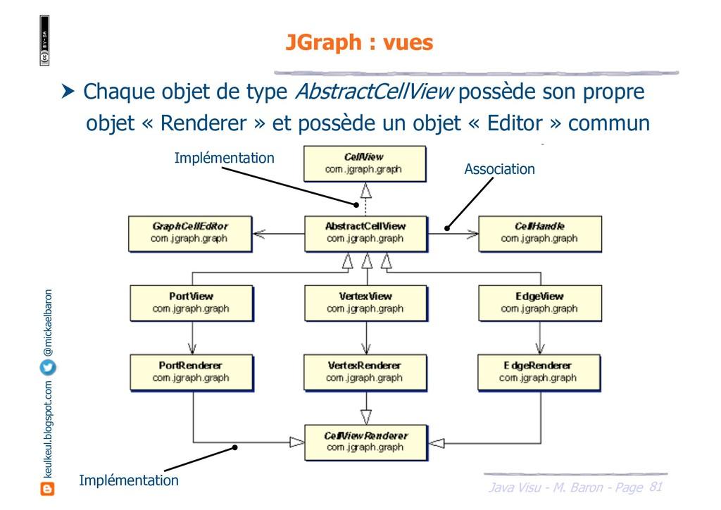 81 Java Visu - M. Baron - Page keulkeul.blogspo...