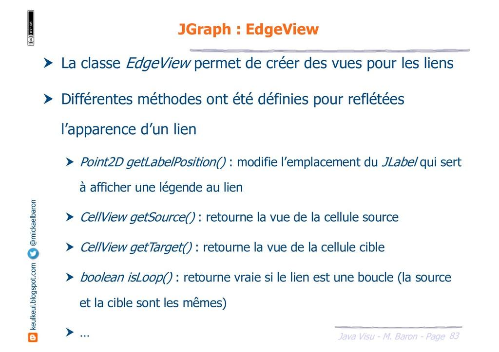 83 Java Visu - M. Baron - Page keulkeul.blogspo...