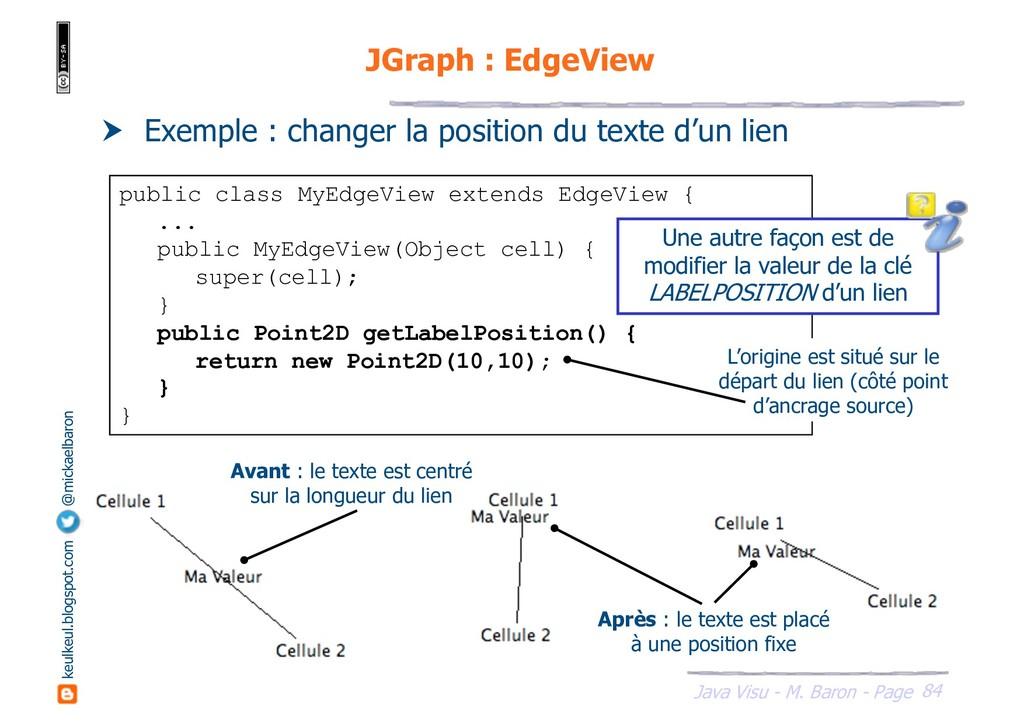 84 Java Visu - M. Baron - Page keulkeul.blogspo...