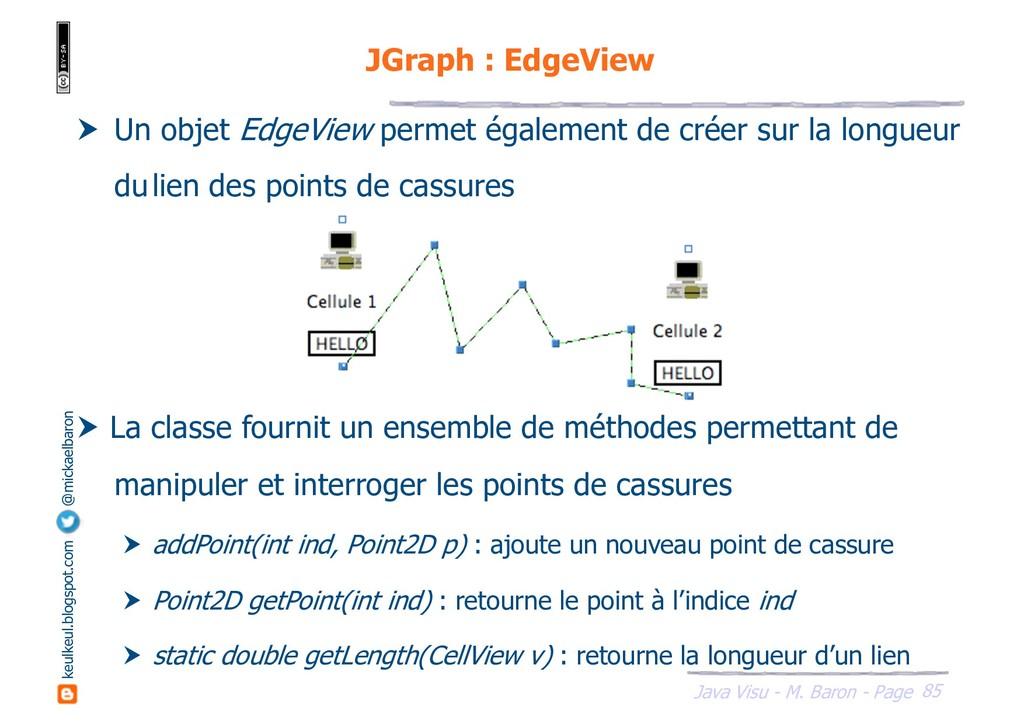 85 Java Visu - M. Baron - Page keulkeul.blogspo...