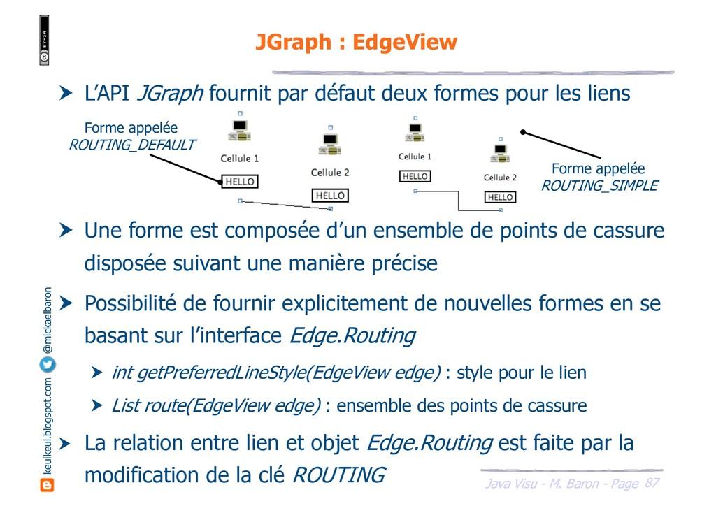 87 Java Visu - M. Baron - Page keulkeul.blogspo...