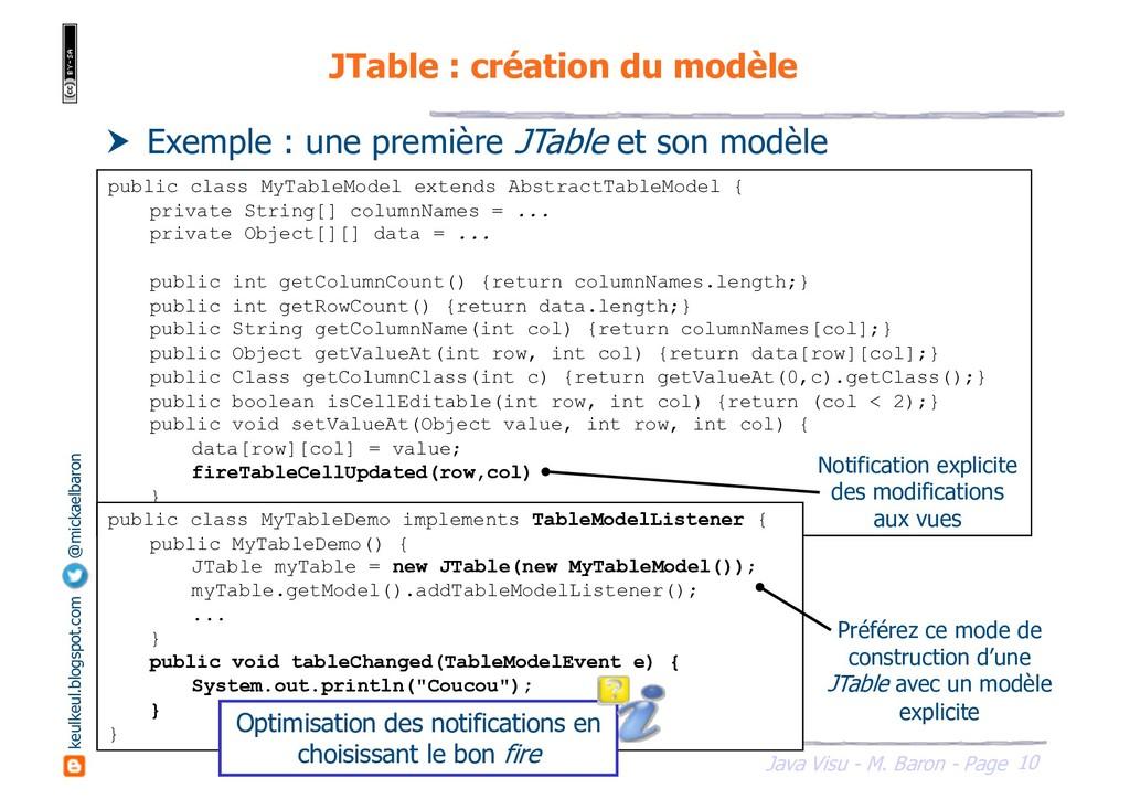 10 Java Visu - M. Baron - Page keulkeul.blogspo...