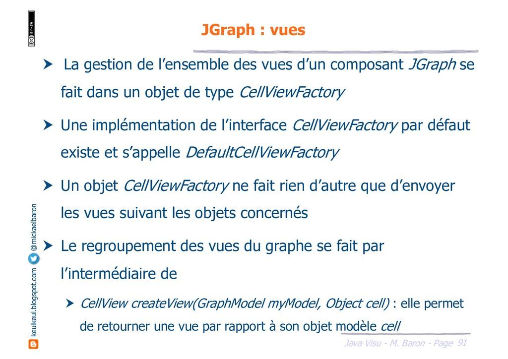 91 Java Visu - M. Baron - Page keulkeul.blogspo...
