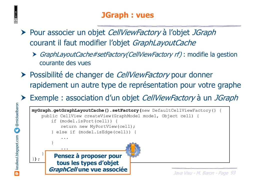 93 Java Visu - M. Baron - Page keulkeul.blogspo...