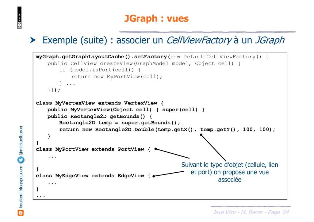 94 Java Visu - M. Baron - Page keulkeul.blogspo...