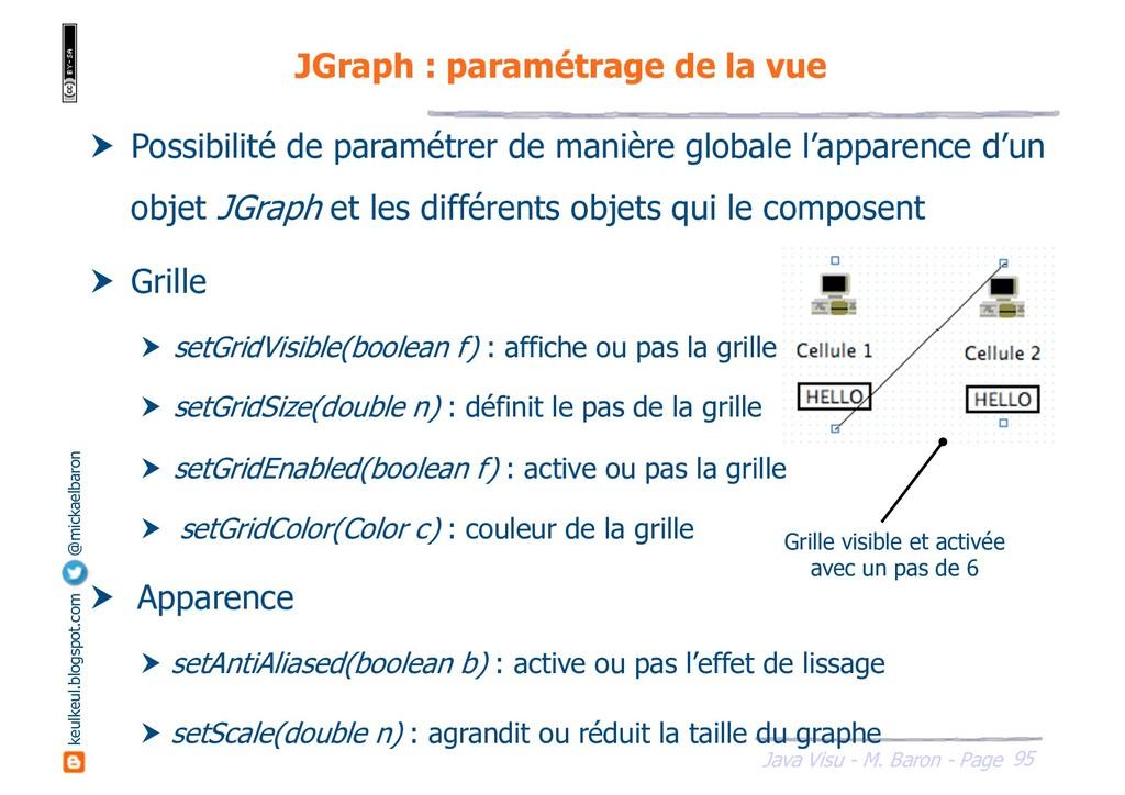 95 Java Visu - M. Baron - Page keulkeul.blogspo...