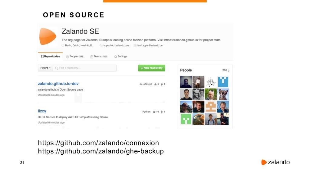 21 https://github.com/zalando/connexion https:/...