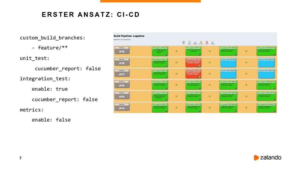 7 ERSTER ANSATZ: CI-CD custom_build_branches: -...