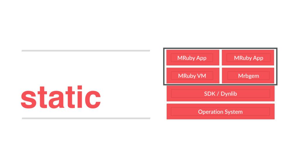static Operation System SDK / Dynlib MRuby App ...