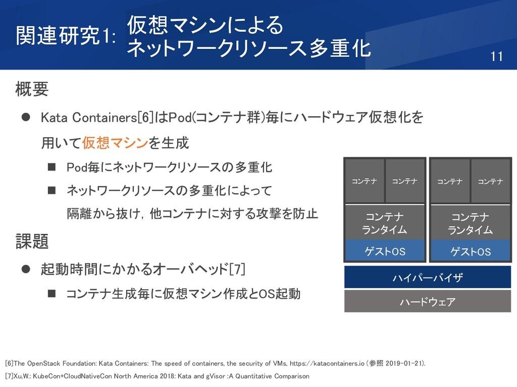 コンテナ コンテナ コンテナ ランタイム 関連研究1: 概要 ⚫ Kata Container...