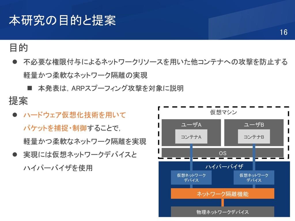 仮想マシン OS ユーザB 目的 ⚫ 不必要な権限付与によるネットワークリソースを用いた他コン...