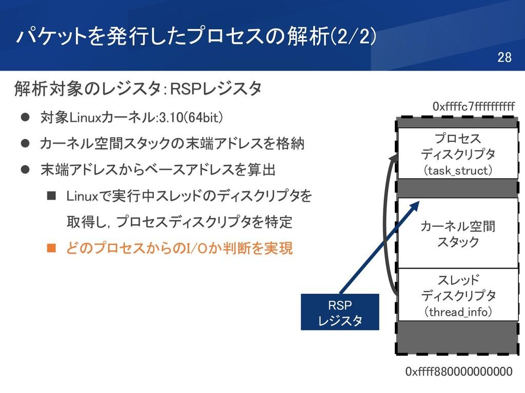 パケットを発行したプロセスの解析(2/2) 解析対象のレジスタ:RSPレジスタ ⚫ 対象Lin...
