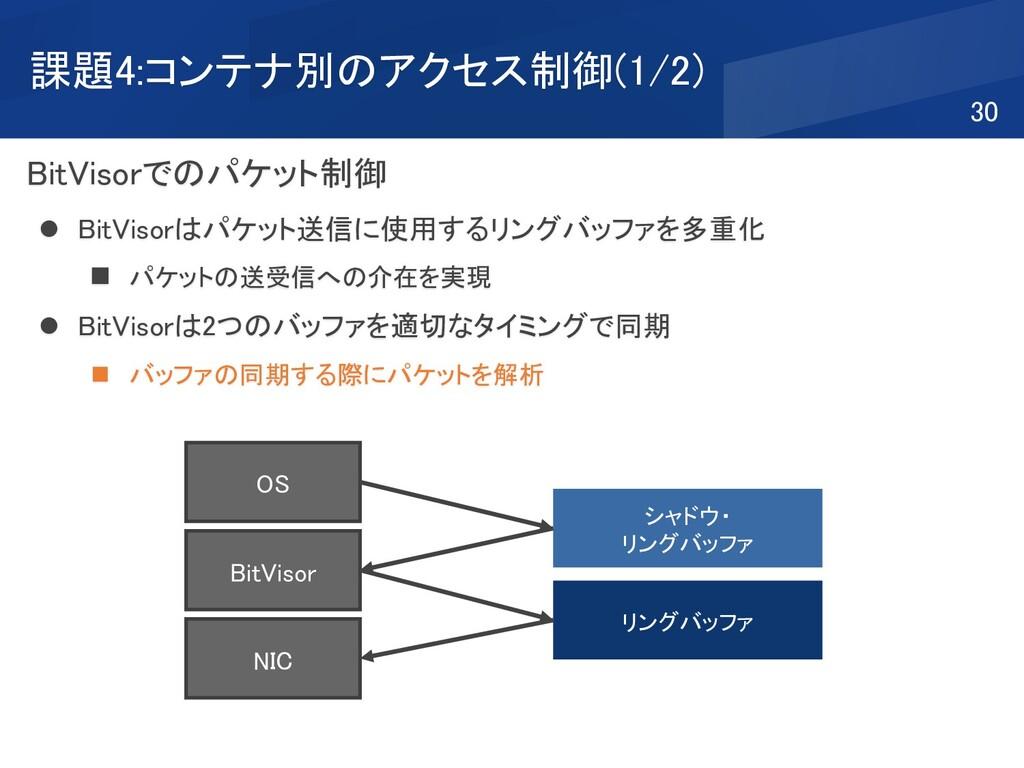 課題4:コンテナ別のアクセス制御(1/2) 30 OS BitVisor NIC シャドウ・ ...