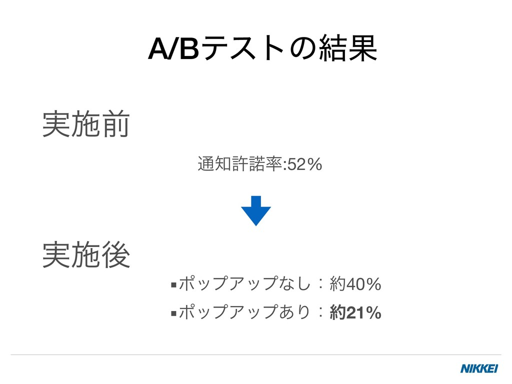 ▪ ϙοϓΞοϓͳ͠ɿ40%  ▪ ϙοϓΞοϓ͋Γɿ21%  ௨ڐ:52%  ࣮ࢪ...