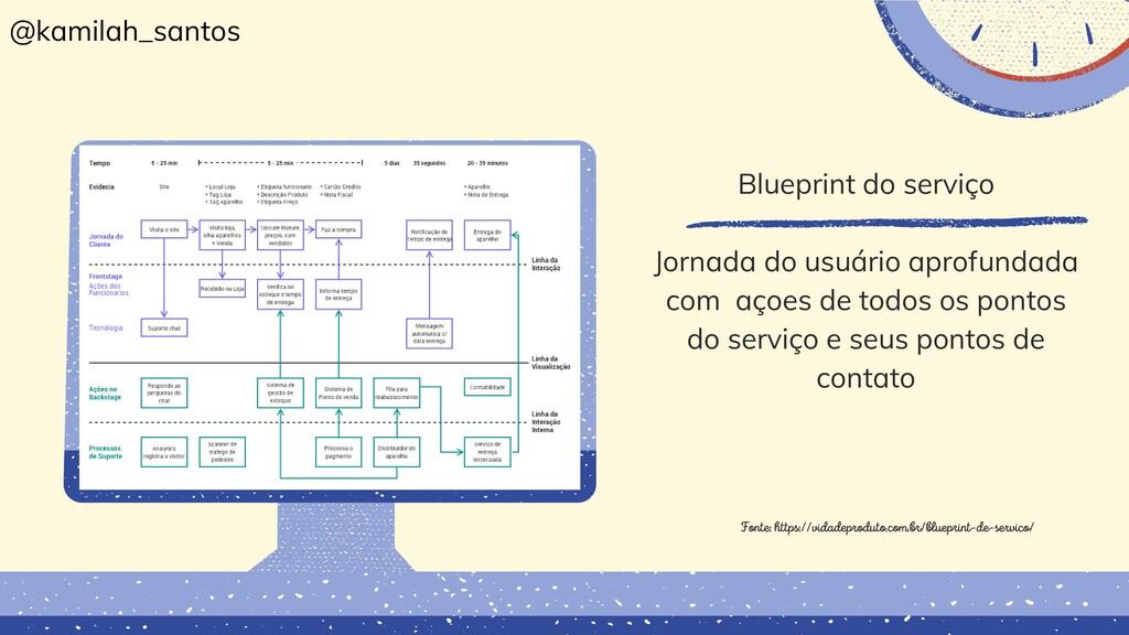 Blueprint do serviço Jornada do usuário aprofun...