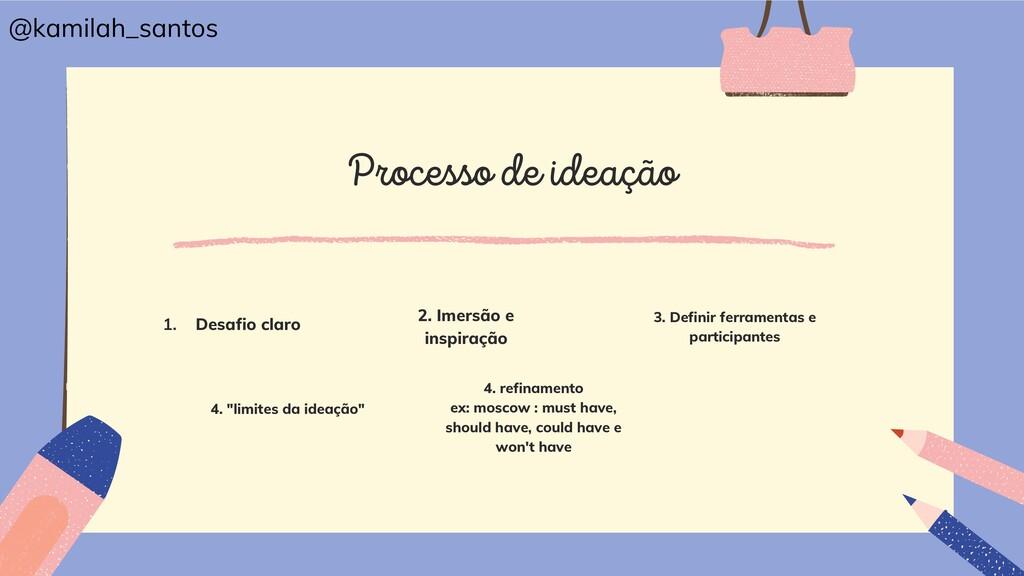 Processo de ideação Desafio claro 1. 2. Imersão...