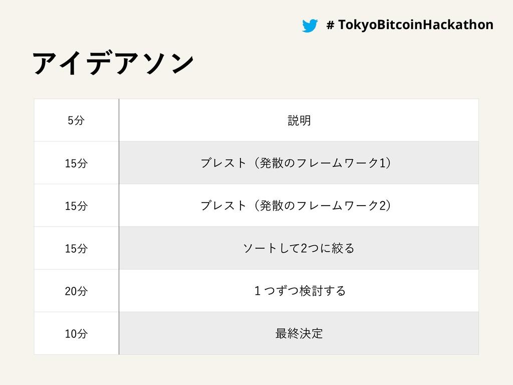 #BitcoinHackathon # TokyoBitcoinHackathon ΞΠσΞι...