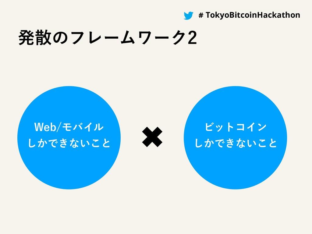 #BitcoinHackathon # TokyoBitcoinHackathon ϏοτίΠ...