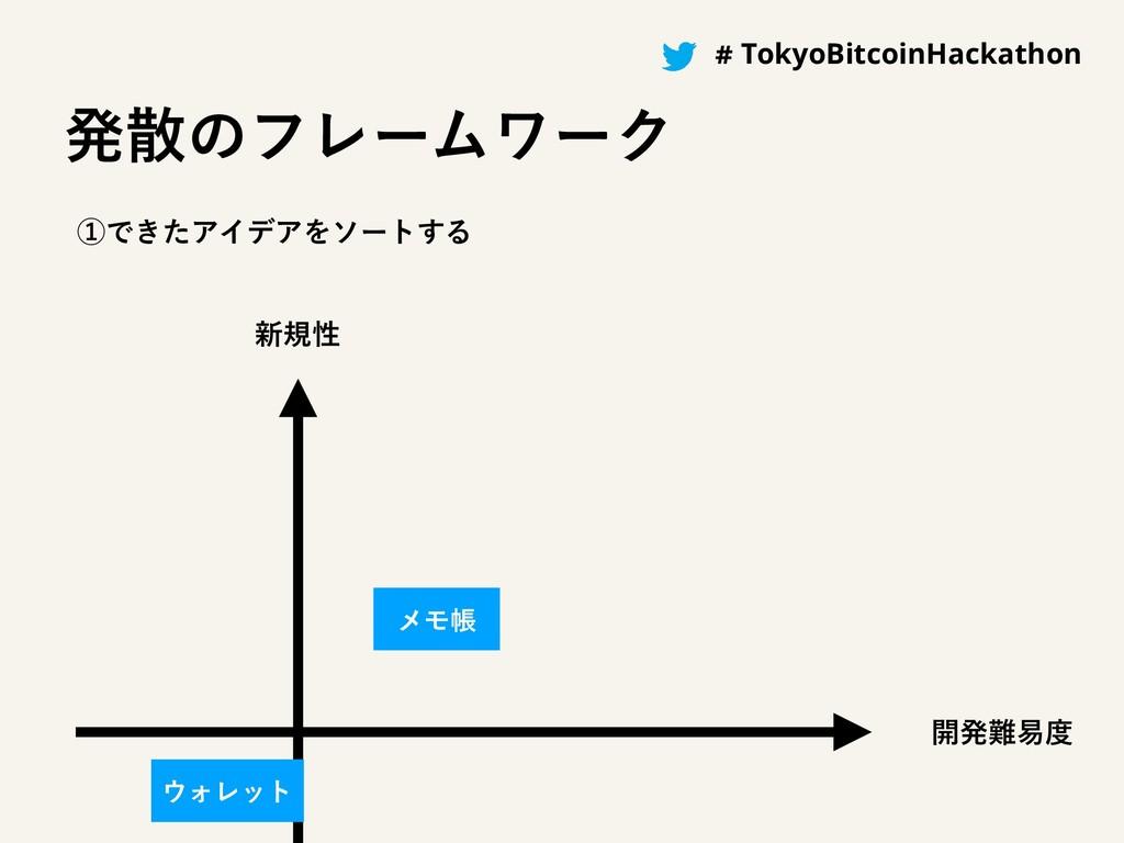 #BitcoinHackathon # TokyoBitcoinHackathon ൃͷϑϨ...